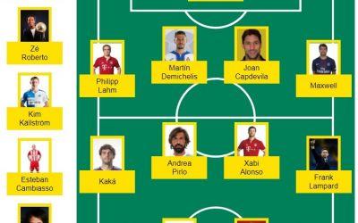 Echipa tip a fotbaliștilor retrași în 2017