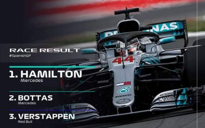 Formula I: Mercedes AMG confirmă weekend-ul perfect din Barcelona