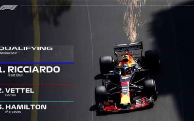 Formula I: Daniel Ricciardo, în pole-position la Monaco