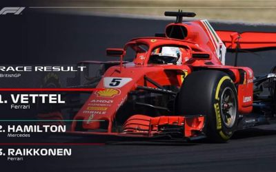 Formula I: Sebastian Vettel, câștigător la Hamilton acasă