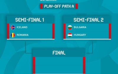 Ultima șansă pentru Euro. România va înfrunta Islanda în play-off-ul Ligii Naţiunilor