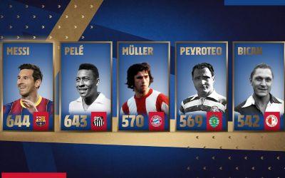 Messi a depășit recordul lui Pele, de goluri marcate pentru un singur club