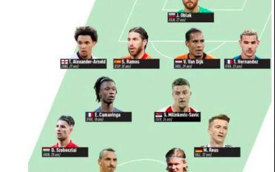 EURO 2020. Echipa ideala a marilor absenti de la Campionatul European