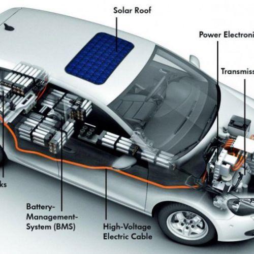 Uniunea Europeană lucrează la o lege care să promoveze mașinile electrice