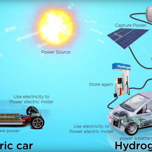 O altă perspectivă în lumea auto: mașinile electrice, doar o etapă de tranziție pentru cele cu hidrogen ?